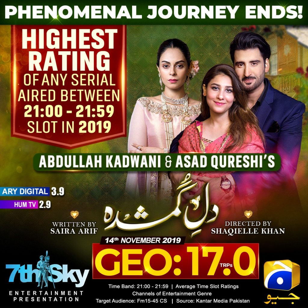 Dil-e-Gumshuda Ends with Record Ratings